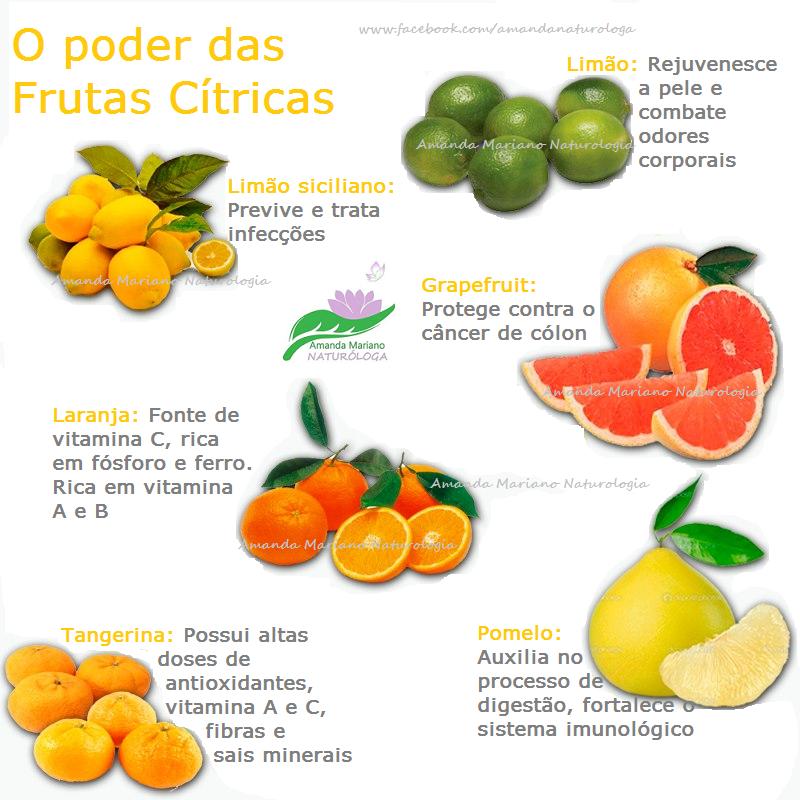 Peso perder frutas para citricas